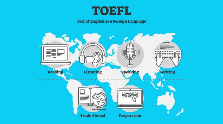TOEFLリスニングのコツと勉強方法【LISTENING対策】