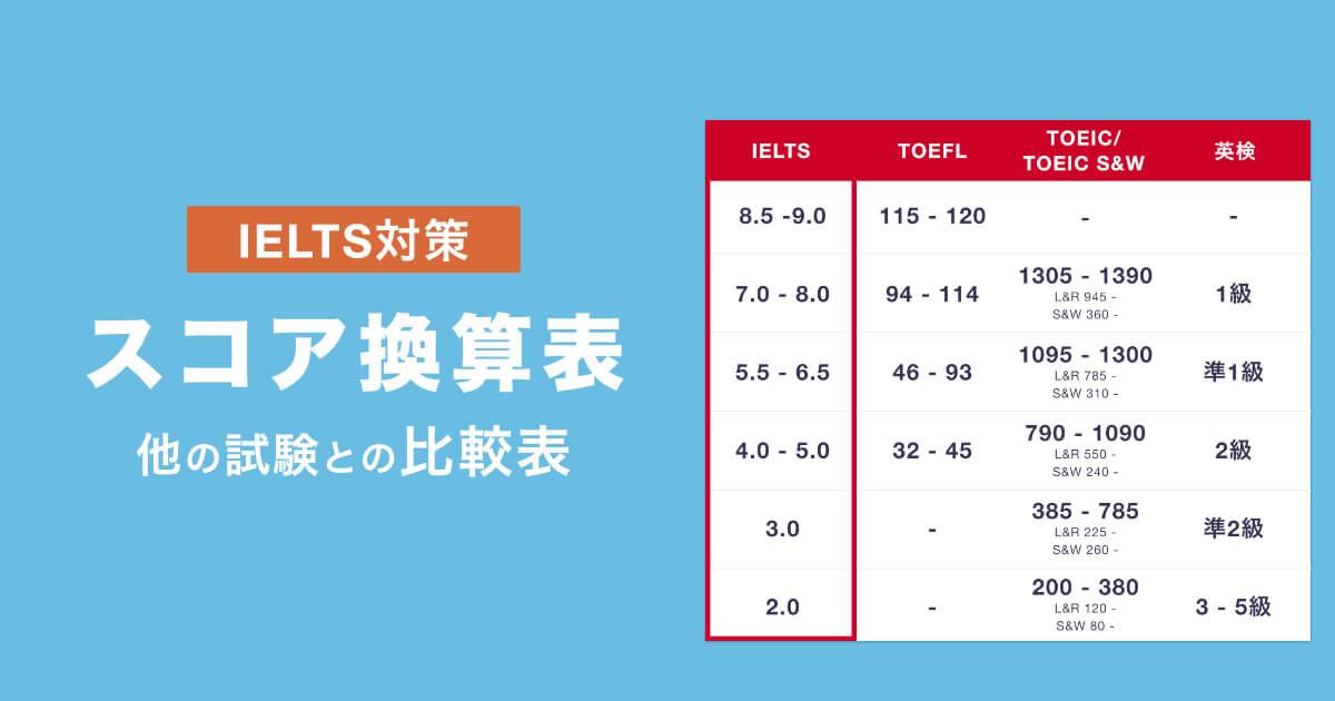 「IELTSバンドスコア」と「その他英語資格のスコア」換算表と比較