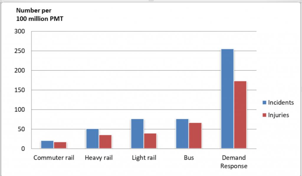 IELTSライティングTask1バーグラフ