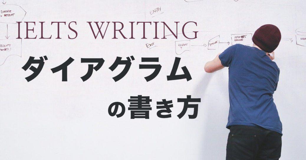 【IELTSライティング】ダイアグラムの書き方を徹底解説