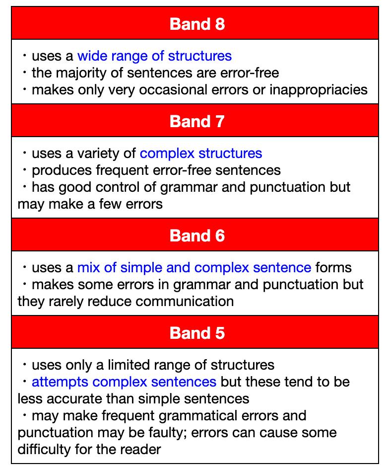 Task1 Structure Gramamr