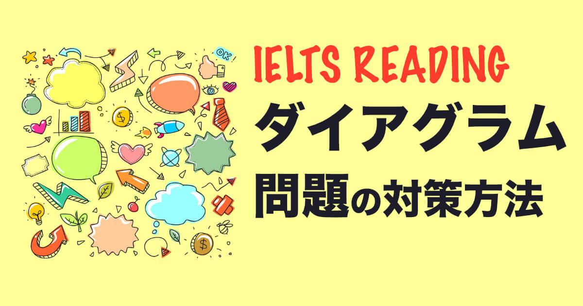 【ダイアグラム完成問題】IELTSリーディングの練習