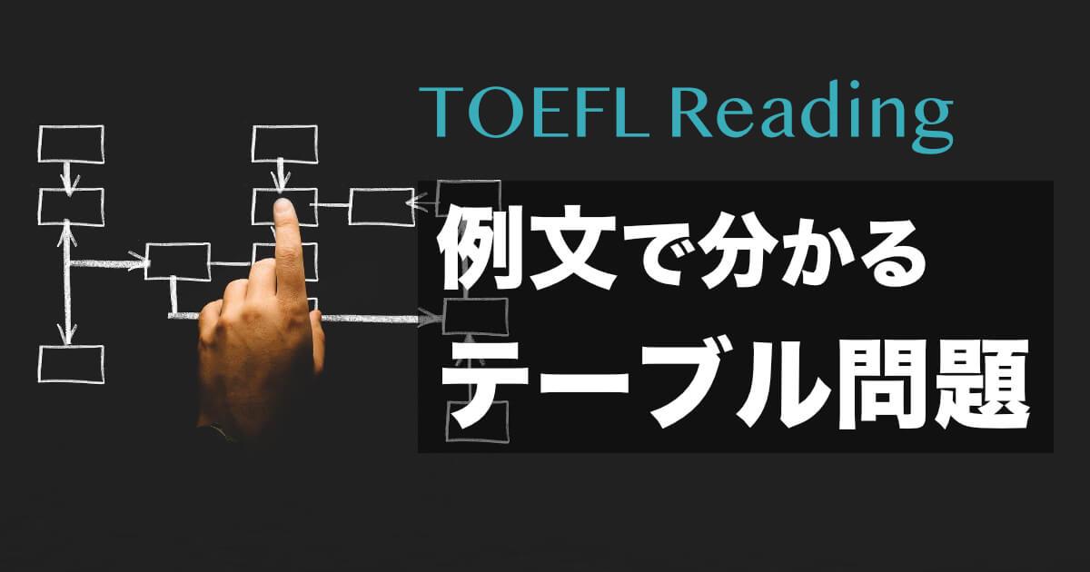 TOEFL iBTリーディングテーブル問題を無料教材で練習