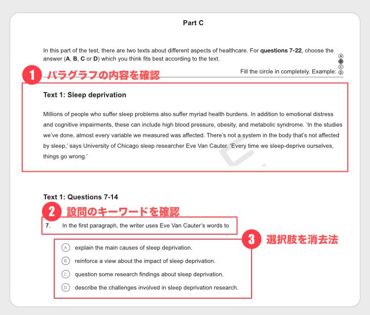 OETリーディング「パートC」の対策方法サンプル問題